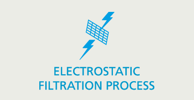 ELECTRONIC FILTRATION PROCESS
